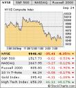 NYSE - Fecho 24 Set 2007